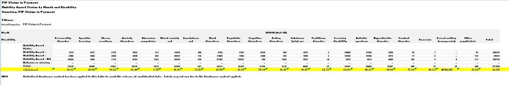 Sxreen shot of spreadsheet figures